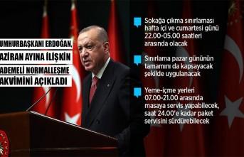 Cumhurbaşkanı Erdoğan, Haziran Ayına İlişkin Kademeli Normalleşme Takvimini Açıkladı