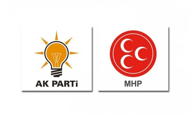 Cumhur İttifakı Kahramanmaraş İlçe İlçe Belediye Meclis Üyeleri Aday Listesi