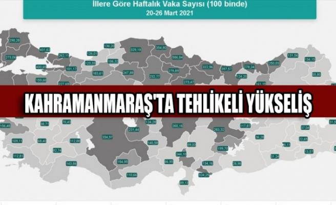 Kahramanmaraş'ta Tehlikeli Yükseliş Vaka Sayısı 100 Binde 89'a Yükseldi