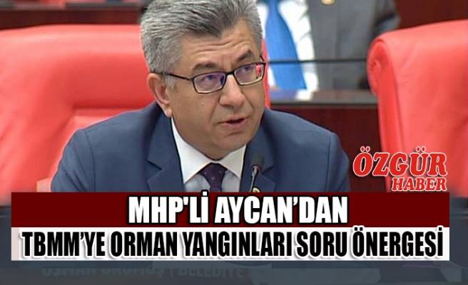 MHP'li Aycan'dan TBMM'ye Orman Yangınları Soru Önergesi