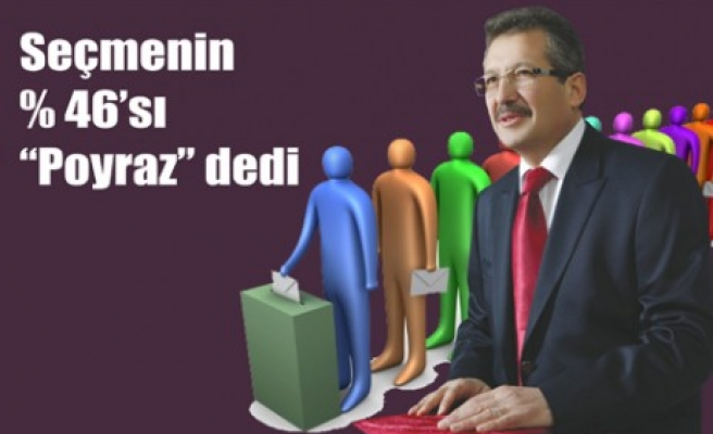 İşte Başkan Poyraz'ın Karnesi
