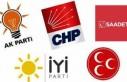 Partilerin Kahramanmaraş Geçici Belediye Aday Listeleri