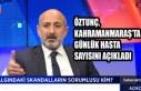 CHP'li Öztunç: Salgın Sürecinde Kandırıldık