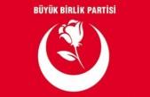 BBP Dulkadiroğlu Belediye Meclis Üyeleri Aday Listesi