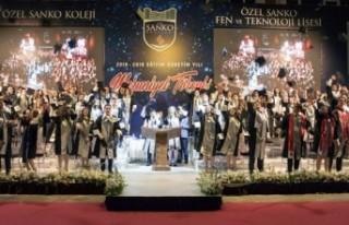 SANKO Liseleri Öğrencilerinin 2019 YKS Başarısı