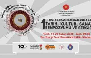 Uluslararası Tarih Kültür Sanat Sempozyumu Yapılacak