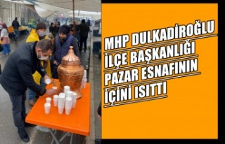 MHP Dulkadiroğlu İlçe Başkanlığı Pazar Esnafının...