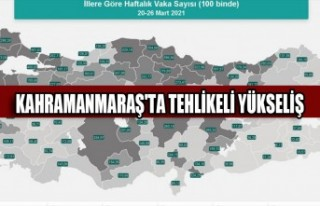 Kahramanmaraş'ta Tehlikeli Yükseliş Vaka Sayısı...