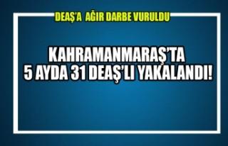 Kahramanmaraş'ta 5 Ayda 31 DEAŞ'lı Yakalandı!