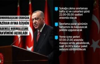 Cumhurbaşkanı Erdoğan, Haziran Ayına İlişkin...