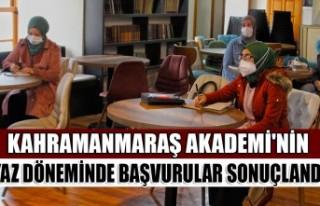 Kahramanmaraş Akademi'nin Yaz Döneminde Başvurular...