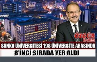 SANKO Üniversitesi 198 Üniversite Arasında 8'inci...