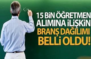 15 Bin Öğretmen Alımına İlişkin Kontenjan Dağılımı...