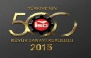 İSO İkinci 500'de Kahramanmaraş'tan 12 Firma...