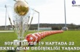 Süper Lig'de 19 Haftada 22 Teknik Adam Değişikliği...