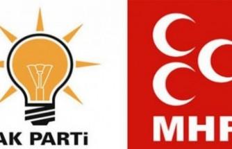 Cumhur İttifakı'nın İl İl Belediye Başkan Adayları