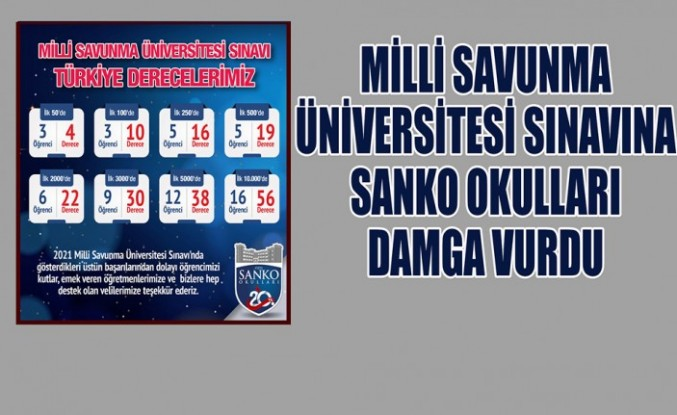 Milli Savunma Üniversitesi Sınavına SANKO Okulları damga vurdu